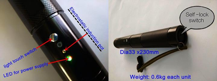 pointeur laser jaune